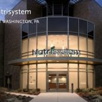 The Monthly Cost Of Nutrisystem - Don't Waste Your Money
